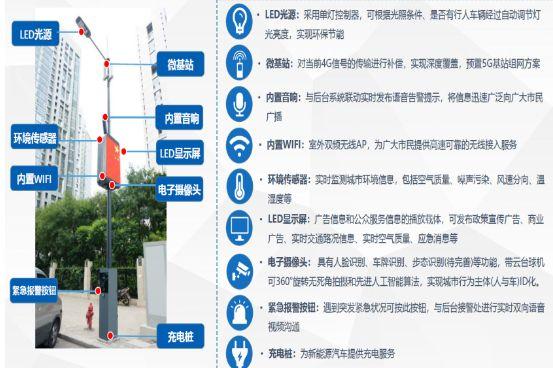 国家节能中心:依托智慧路灯联盟实现绿色智慧城市规划高州